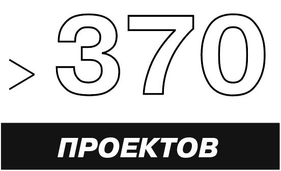 Статистика видеостудии Зилант медиа